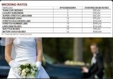 Pricelists of Limo Services San Francisco
