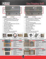 Pricelists of Lion Grill Products
