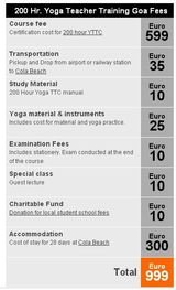 Pricelists of Yoga Teacher Training India RYS 200, Yoga Alliance UK 2014 | ShivaShaktiYoga