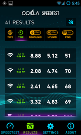 Centurylink Internet, Dodge Center