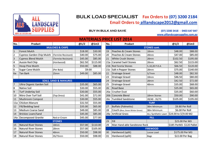 Pricelists of All Landscape Supplies 85 Waterford Tamborine Road - Photo 2 of 6