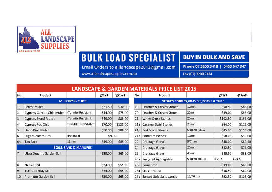 Pricelists of All Landscape Supplies 85 Waterford Tamborine Road - Photo 4 of 6