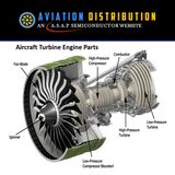 Turbine Engine Parts