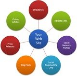 Profile Photos of Efficient Business Solutions