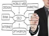 Profile Photos of Singapore's Professional and Reliable SEO Consultant- Aspire Technology