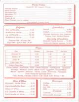 Pricelists of Tower Pizza Restaurant - FL