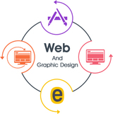 Profile Photos of Fullestop Web And Graphic Design