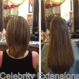 Profile Photos of Celebrity Extensions