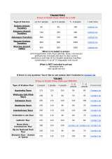 Pricelists of KRK-KrakowTours - Private Tours and Airport Transfers