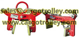 Profile Photos of Stone scissor clamps price list with details