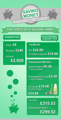 Pricelists of Towyn Vapour the old pizza box, towyn road - Photo 1 of 1