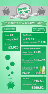 Pricelists of Towyn Vapour