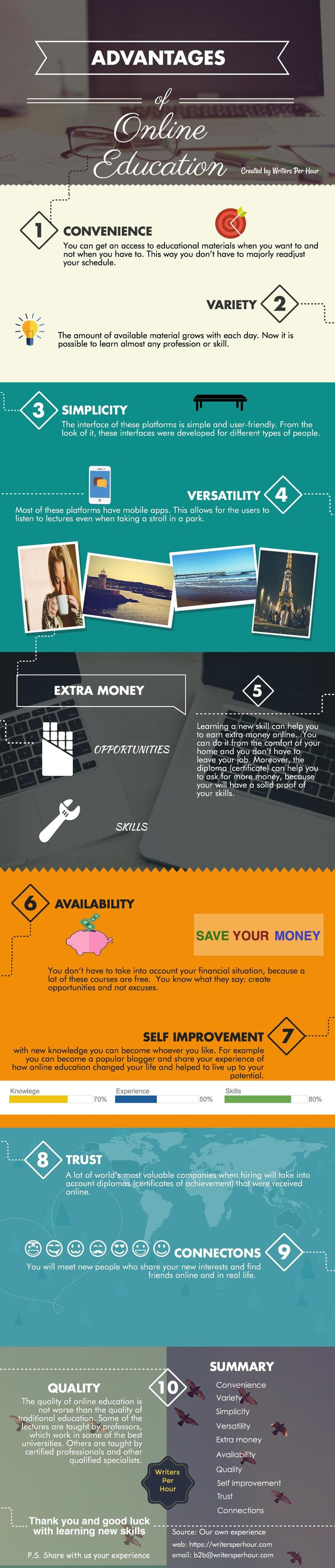 Infographics made by our Team of Writers Per Hour - Custom Writing Service 111 Mulberry - Photo 5 of 6
