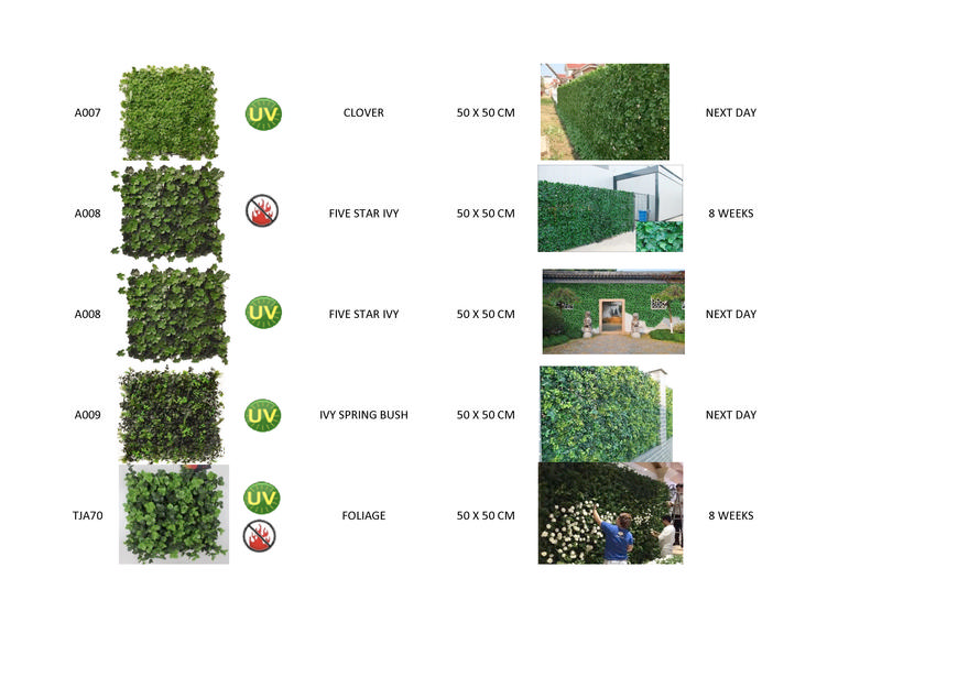 Pricelists of Hedged In Ltd Unit 18, Enterprise Centre Two - Photo 4 of 7