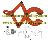 Profile Photos of pallet pullers details and pictures