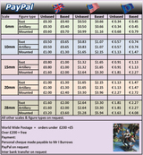 Pricelists of Blue Dragon Wargame Painting Service