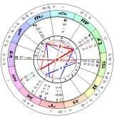 Profile Photos of JKS Astrology