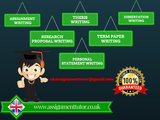 Pricelists of Assignment tutor Company