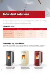 Pricelists of Biomass Boilers