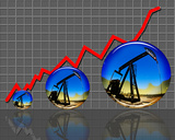 Oil prices and production going much higher.