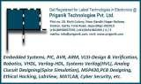 Profile Photos of Priganik Technologies Pvt. Ltd.