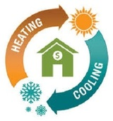 Profile Photos of Athena Heating and Air Conditioning - Beverly Hills