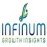 Infinum Growth Insight