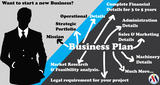 Pricelists of Meticulous Business Solutions Private Limited