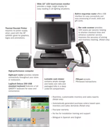 Profile Photos of StoreZigo POS Software for Restaurants