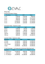 Pricelists of The Video Advert Company