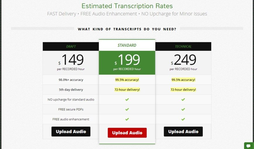 Pricelists of Expect Perfection Raleigh Transcription Services 505 Oberlin Rd., Ste. 110 #10023 - Photo 1 of 1