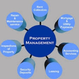 Atlantis Property Management Group
