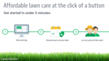 New Album of LawnStarter Lawn Care Service