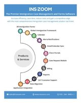 INSZoom Infographics of Immigration Law Case Management | INSZoom