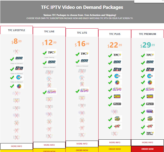 Pricelists of Pinoy Online TV 10000 Pleasant Ave. S. - Photo 1 of 1