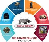The Ultimate Ballistic Protection