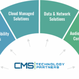 CMS Technology Partners