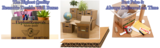 Packaging Materials Supply