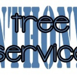 Anthony's Tree Service Wichita
