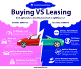 Profile Photos of Cars For Lease Online