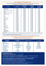 Pricelists of APTRON Delhi