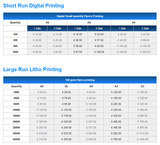Pricelists of Flyer Printing Services Cardiff   442920342291