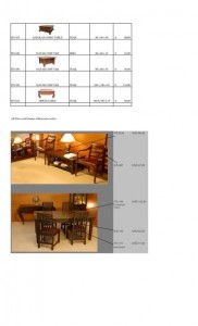 Menus & Prices, Anjana Furniture, Surakarta