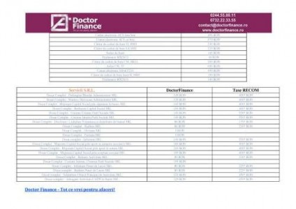 Menus & Prices, Doctor Finance SRL, Ploiesti