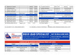 Pricelists of All Landscape Supplies
