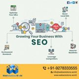 Digital Marketing of WebPreneurs PVT. LTD.