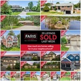 Faris Team - Barrie Real Estate Agents, Barrie