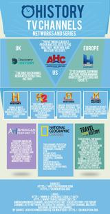 Infographics made by our Team of Writers Per Hour - Custom Writing Service
