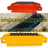 Profile Photos of Machine roller skates applications and instruction