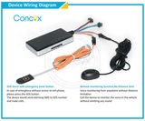 Profile Photos of GPS System, Vehicle Tracker Device for Bus Truck Bike